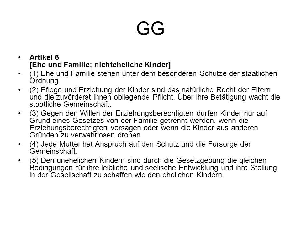 GG Artikel 6 [Ehe und Familie; nichteheliche Kinder]